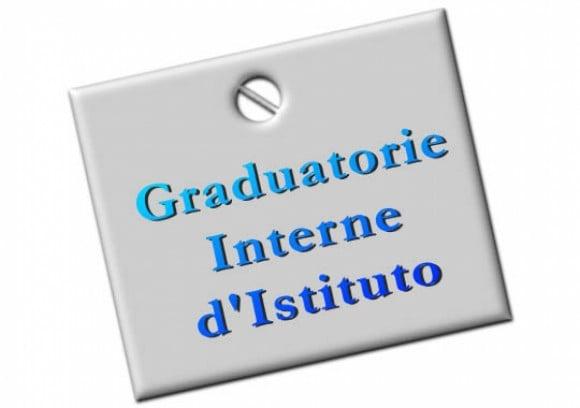 Graduatoria interna d'istituto e legge 104 cosa implica