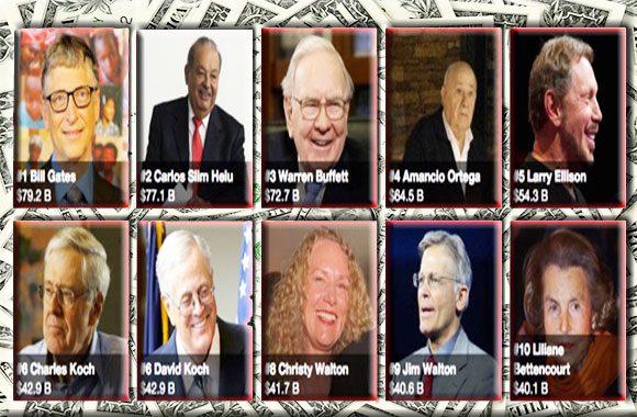 quanto guadagnano i ricchi all'ora?