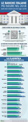 Infografica di Money.it