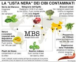 cibo contaminato