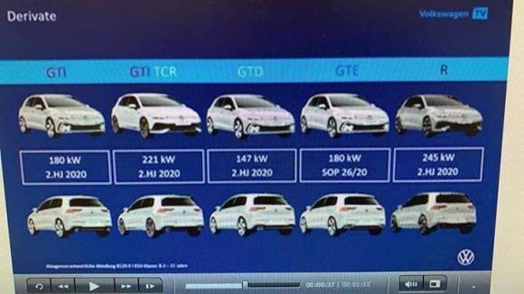 Volkswagen Golf GTI, GTD, GTE, GTI TCR e R arriveranno entro il 2020