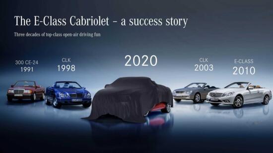 Nuova Mercedes Classe E Cabrio: presentazione imminente